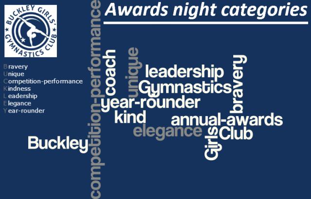 wordle2-awards15
